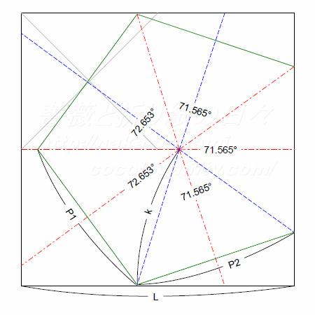 5角形切り出し手法の解析3