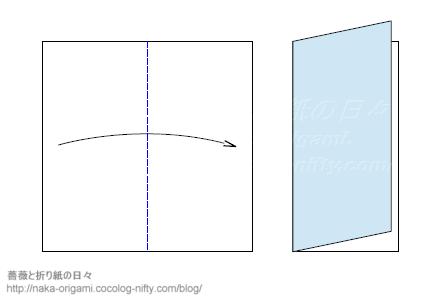 「折り本」の基本形(Book Base)