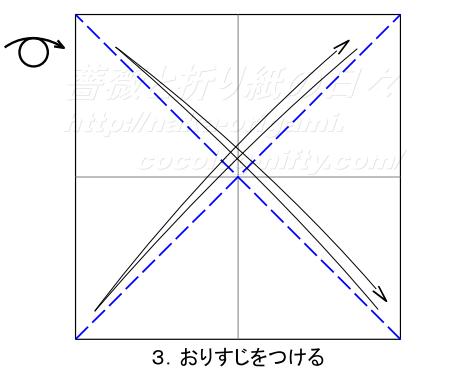 平面のバラ 創作:中 一隆 手順3