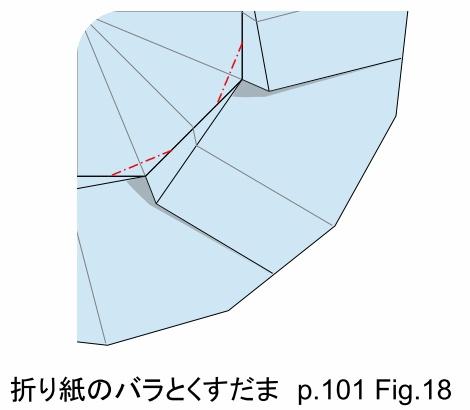 「折り紙のバラとくすだま」p.101 Fig.18