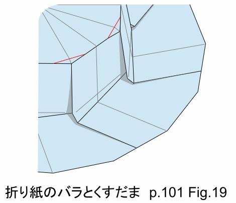 「折り紙のバラとくすだま」p.101 Fig.19