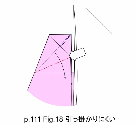 ギフトボックス中箱 組み立てやすくp.111 Fig.18