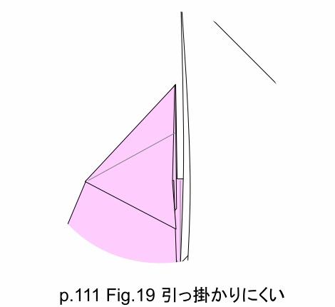 ギフトボックス中箱 組み立てやすくp.111 Fig.19
