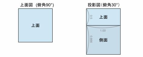 折り図のお絵描き ー3(立体図と投影)Fig2