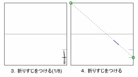 Fig3ー4