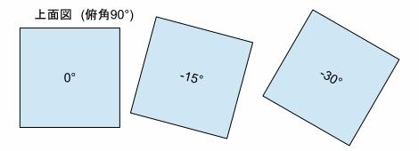 折り図のお絵描き ー3(立体図と投影)Fig3