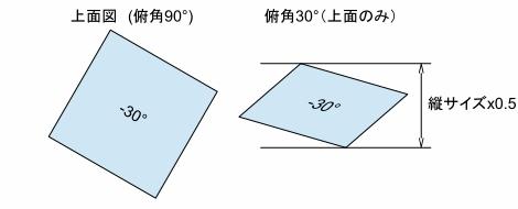 折り図のお絵描き ー3(立体図と投影)Fig5