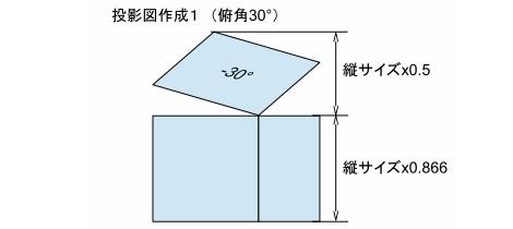 折り図のお絵描き ー3(立体図と投影)Fig7