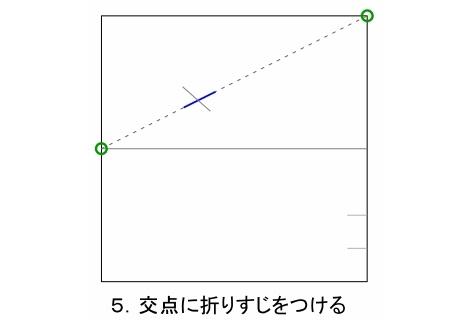 別案Fig5