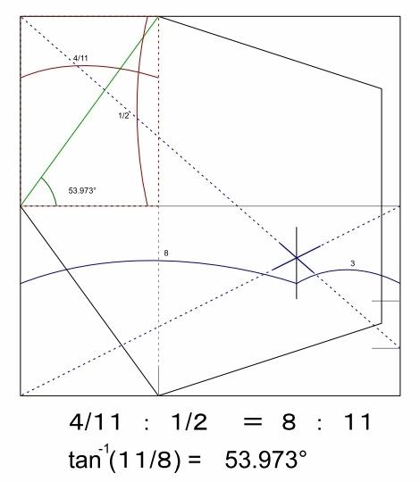 五角形の切り出し_数値検証