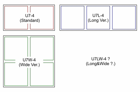 U7ユニット紙サイズのバリエーション