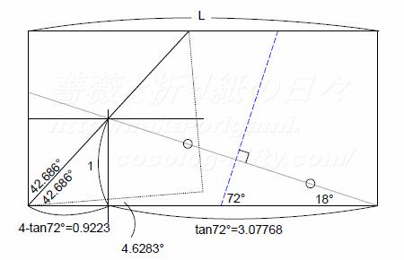 正5角形の切り出し 詳細検討図