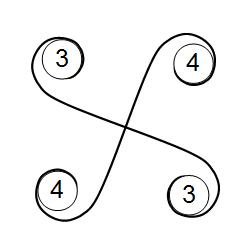 立方八面体の4枚羽ユニットによる組み方