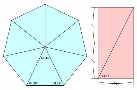 正七角形の角度