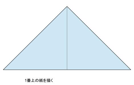 風船の基本形を描くFig1