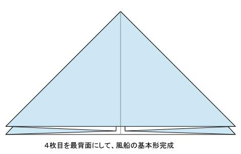 風船の基本形を描くFig13