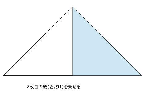 風船の基本形を描くFig2