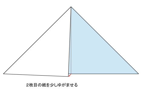 風船の基本形を描くFig3