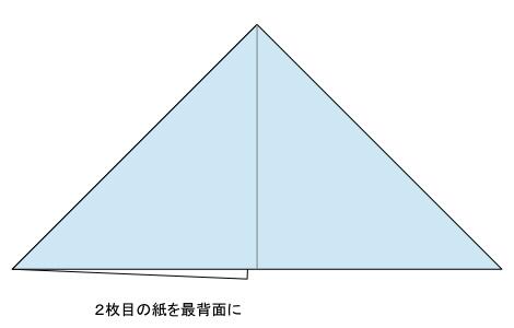 風船の基本形を描くFig4