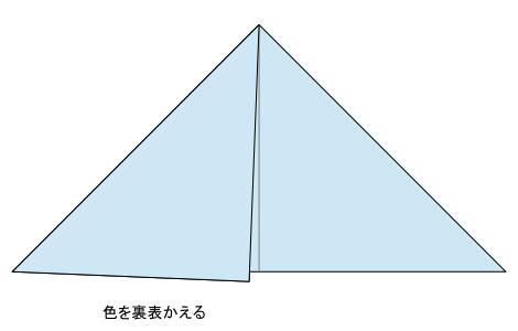 風船の基本形を描くFig6