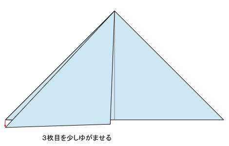 風船の基本形を描くFig7