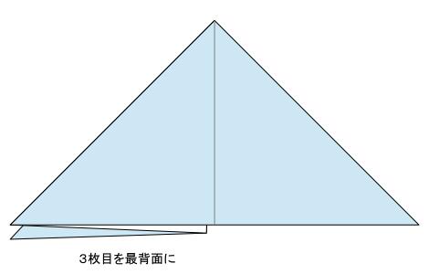 風船の基本形を描くFig8